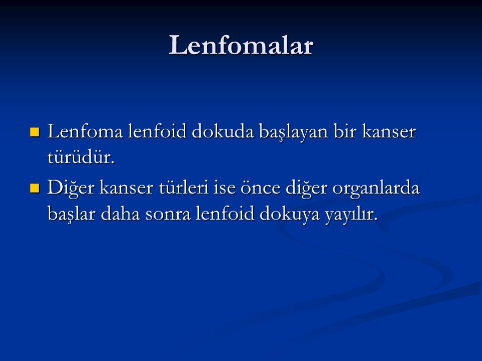 Lenfomalar Lenfoma lenfoid dokuda başlayan bir kanser türüdür.