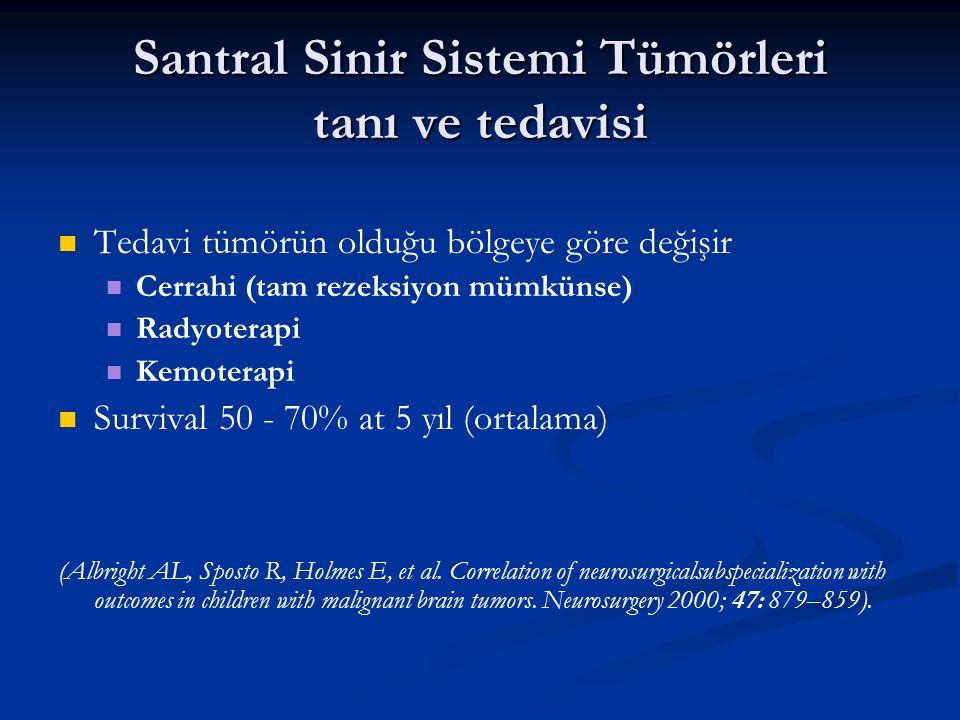 Santral Sinir Sistemi Tümörleri tanı ve tedavisi