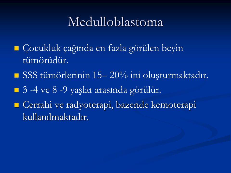 Medulloblastoma Çocukluk çağında en fazla görülen beyin tümörüdür.