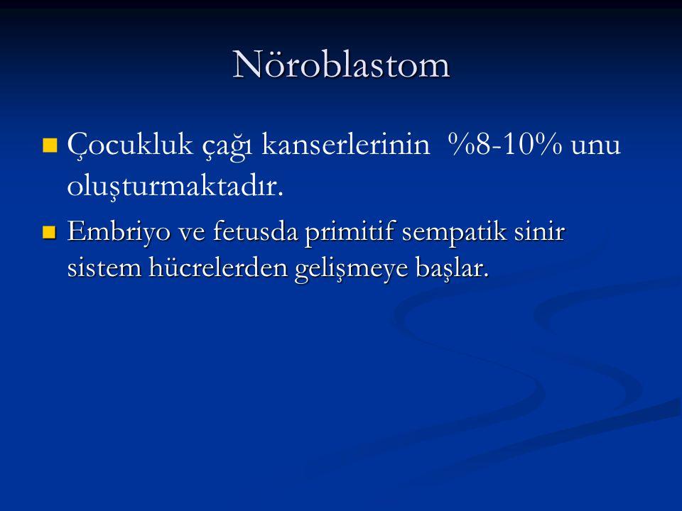 Nöroblastom Çocukluk çağı kanserlerinin %8-10% unu oluşturmaktadır.