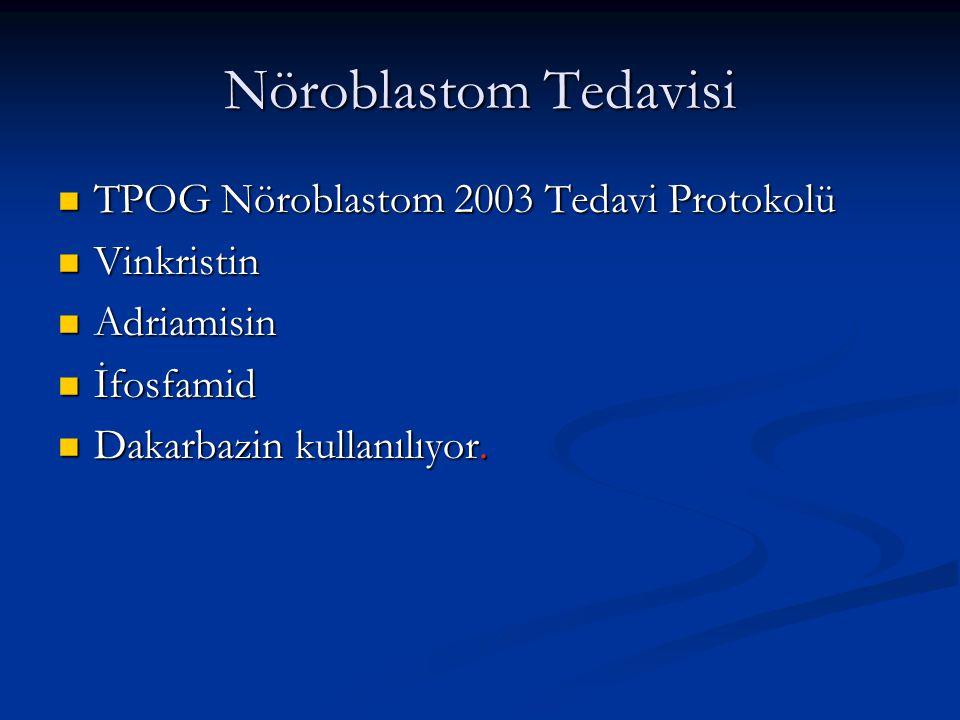 Nöroblastom Tedavisi TPOG Nöroblastom 2003 Tedavi Protokolü Vinkristin