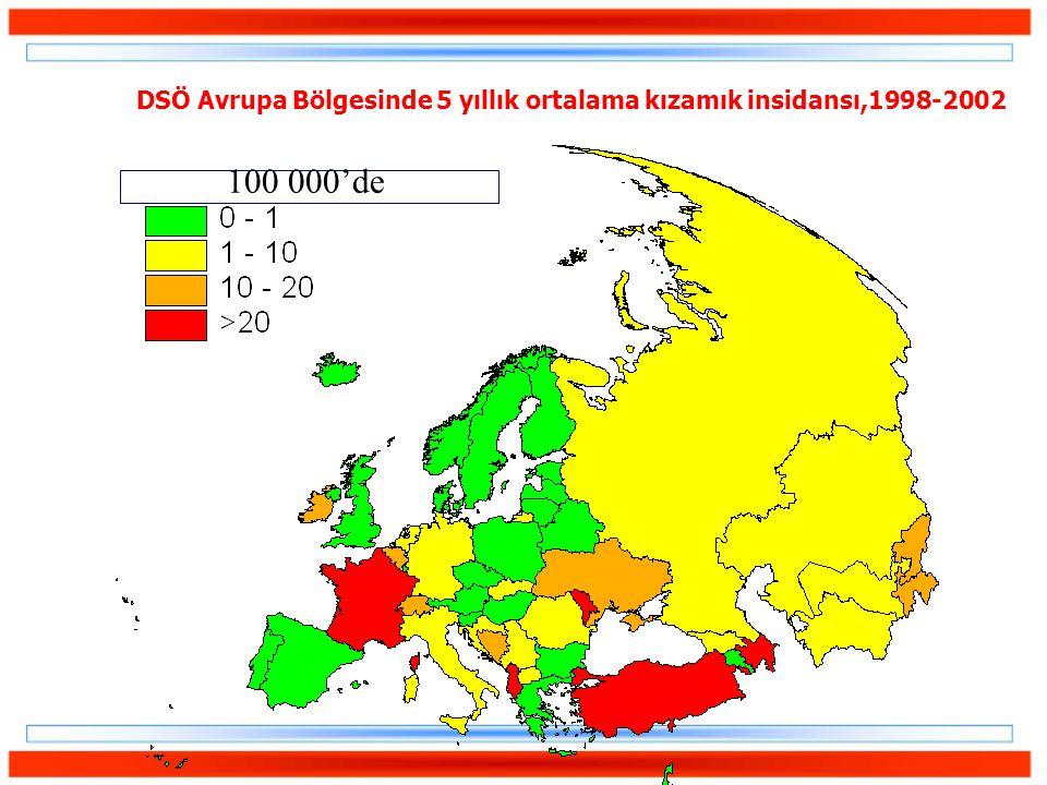 DSÖ Avrupa Bölgesinde 5 yıllık ortalama kızamık insidansı,1998-2002