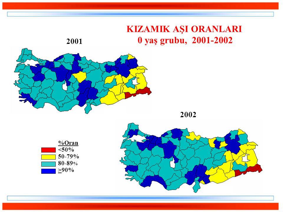 KIZAMIK AŞI ORANLARI 0 yaş grubu, 2001-2002
