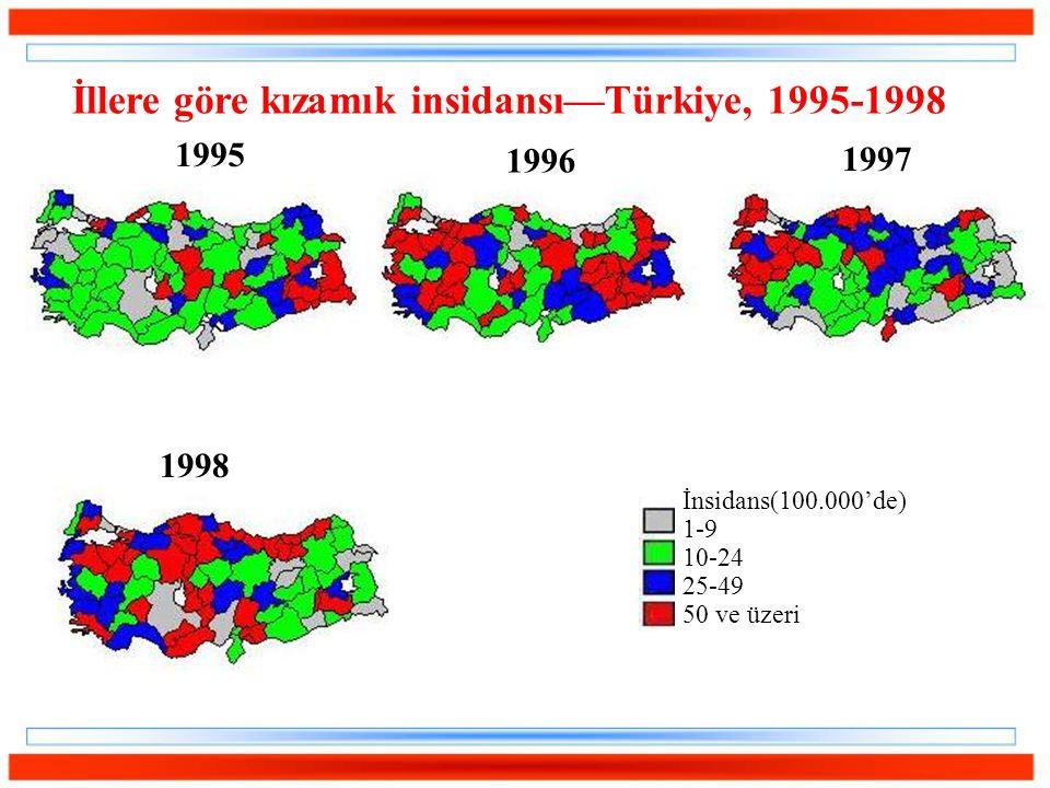 İllere göre kızamık insidansı—Türkiye, 1995-1998