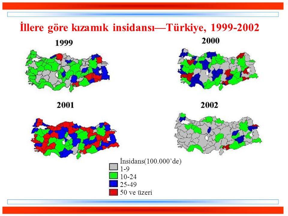 İllere göre kızamık insidansı—Türkiye, 1999-2002