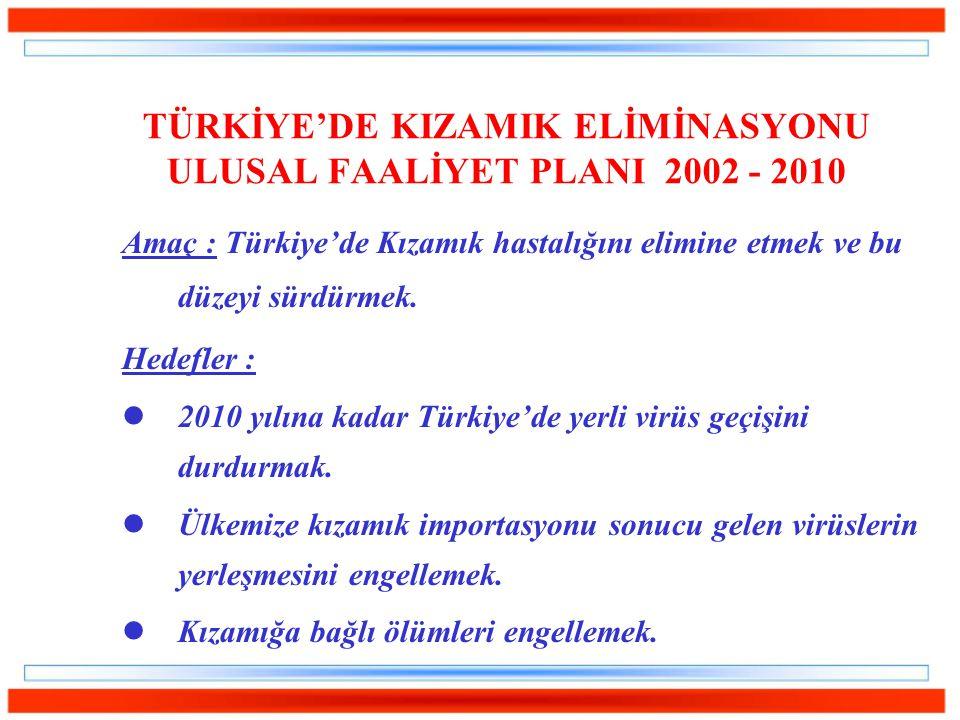 TÜRKİYE'DE KIZAMIK ELİMİNASYONU ULUSAL FAALİYET PLANI 2002 - 2010