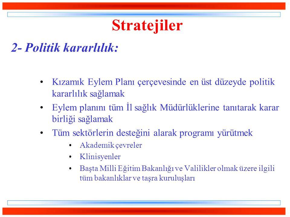 Stratejiler 2- Politik kararlılık: