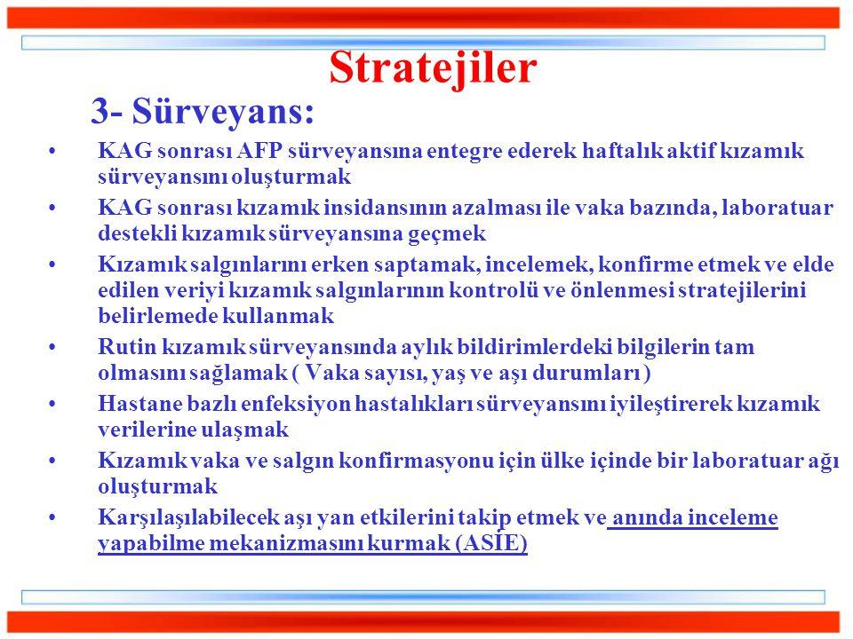 Stratejiler 3- Sürveyans: