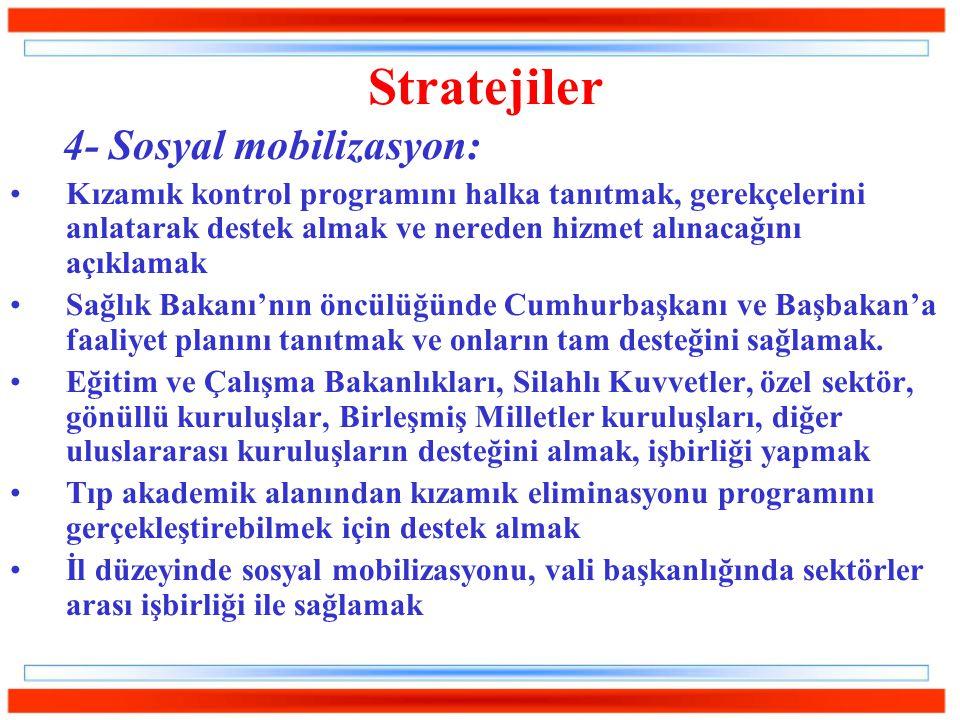 Stratejiler 4- Sosyal mobilizasyon: