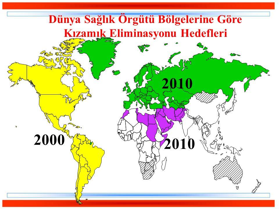 Dünya Sağlık Örgütü Bölgelerine Göre Kızamık Eliminasyonu Hedefleri