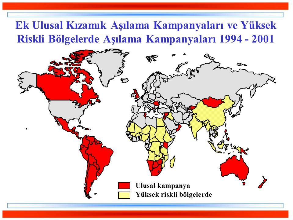 Ek Ulusal Kızamık Aşılama Kampanyaları ve Yüksek Riskli Bölgelerde Aşılama Kampanyaları 1994 - 2001