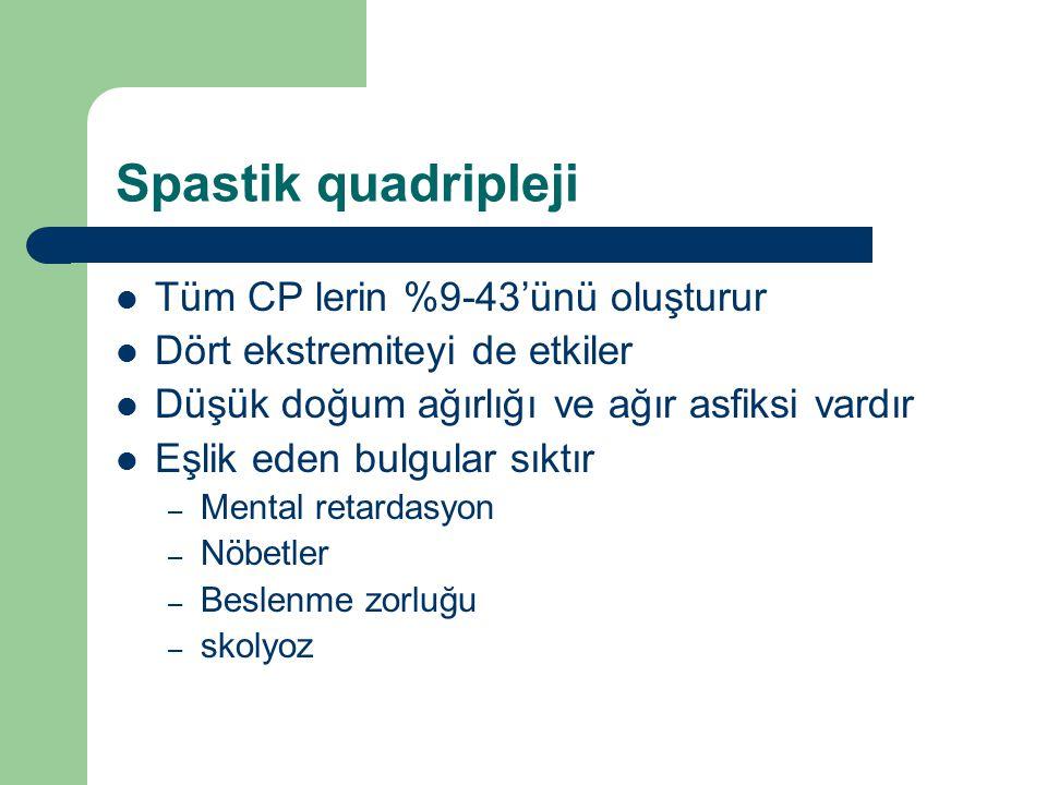 Spastik quadripleji Tüm CP lerin %9-43'ünü oluşturur