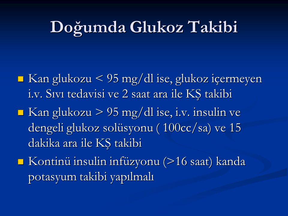 Doğumda Glukoz Takibi Kan glukozu < 95 mg/dl ise, glukoz içermeyen i.v. Sıvı tedavisi ve 2 saat ara ile KŞ takibi.