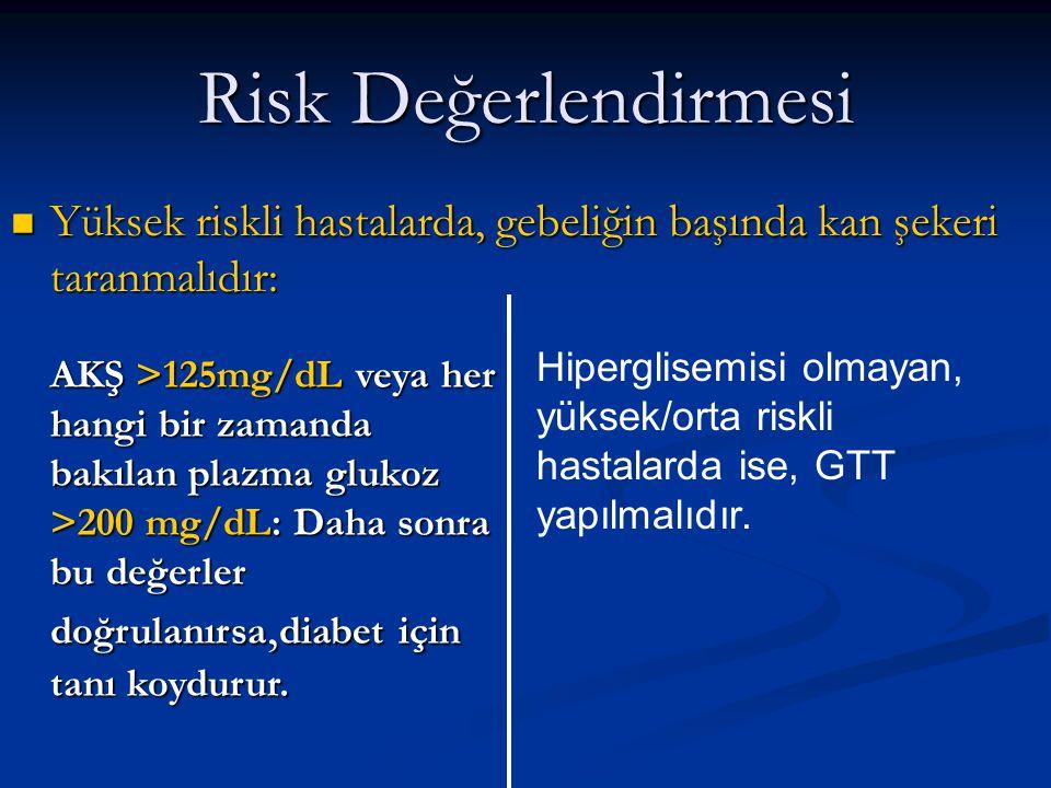 Risk Değerlendirmesi Yüksek riskli hastalarda, gebeliğin başında kan şekeri taranmalıdır: