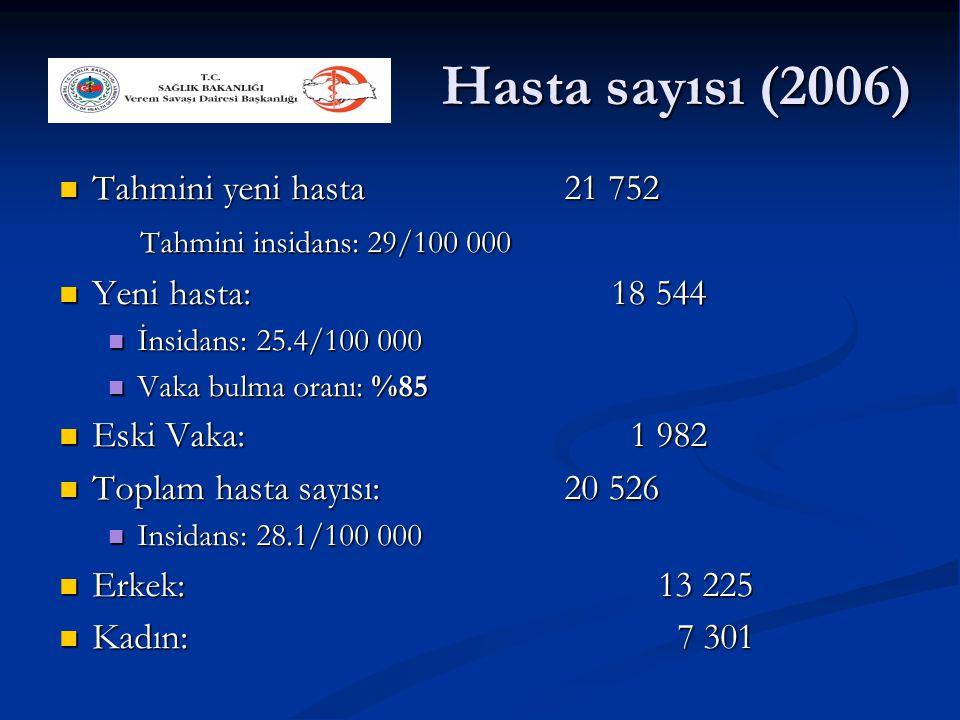 Hasta sayısı (2006) Tahmini yeni hasta 21 752