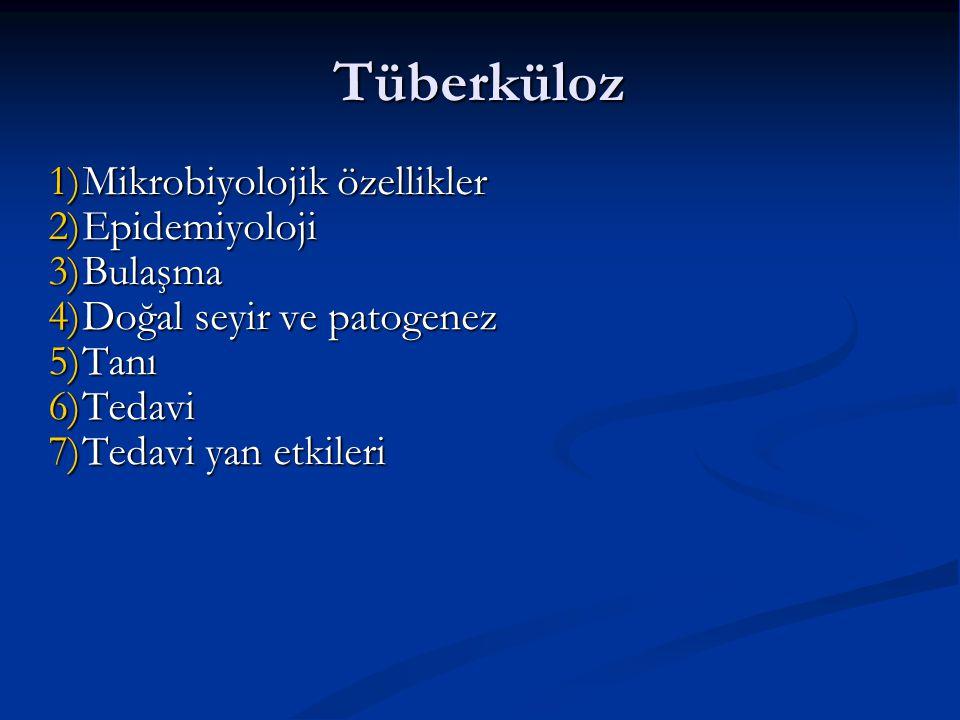 Tüberküloz Mikrobiyolojik özellikler Epidemiyoloji Bulaşma