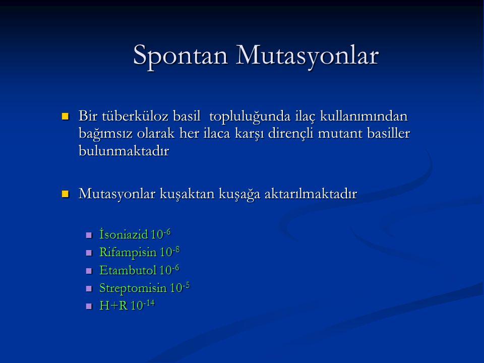 Spontan Mutasyonlar Bir tüberküloz basil topluluğunda ilaç kullanımından bağımsız olarak her ilaca karşı dirençli mutant basiller bulunmaktadır.