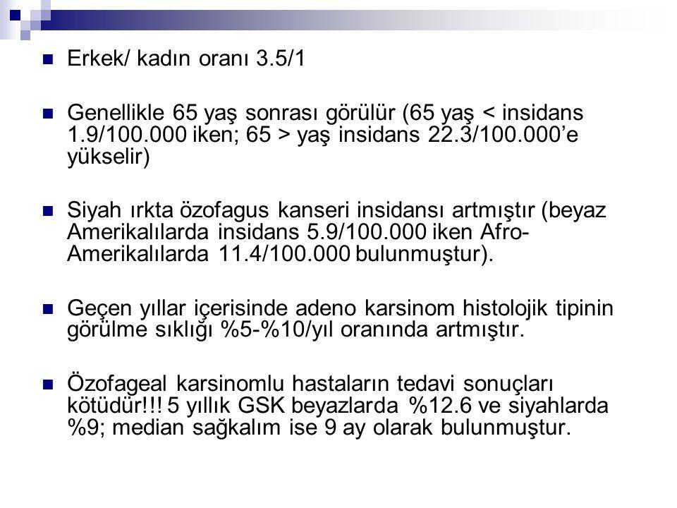 Erkek/ kadın oranı 3.5/1 Genellikle 65 yaş sonrası görülür (65 yaş < insidans 1.9/100.000 iken; 65 > yaş insidans 22.3/100.000'e yükselir)