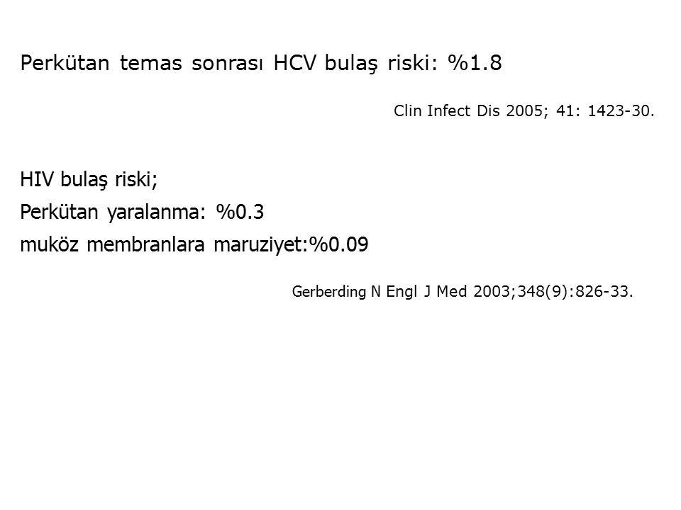 Perkütan temas sonrası HCV bulaş riski: %1.8