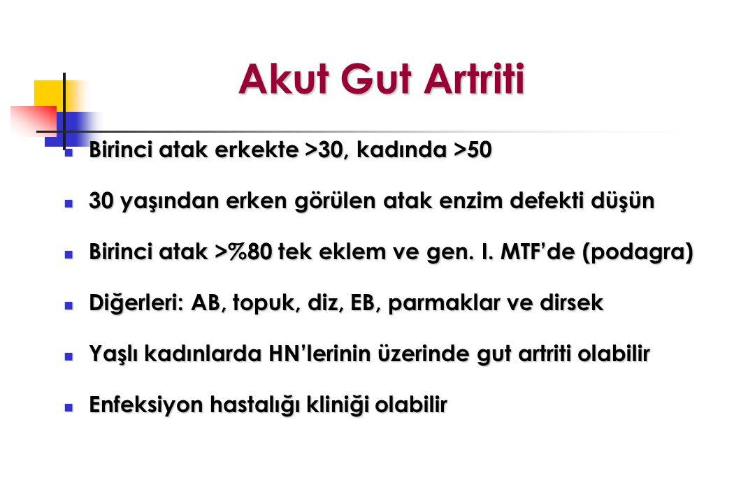 Akut Gut Artriti Birinci atak erkekte >30, kadında >50
