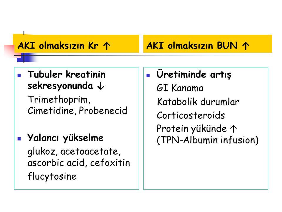 AKI olmaksızın Kr ↑ AKI olmaksızın BUN ↑ Tubuler kreatinin sekresyonunda ↓ Trimethoprim, Cimetidine, Probenecid.