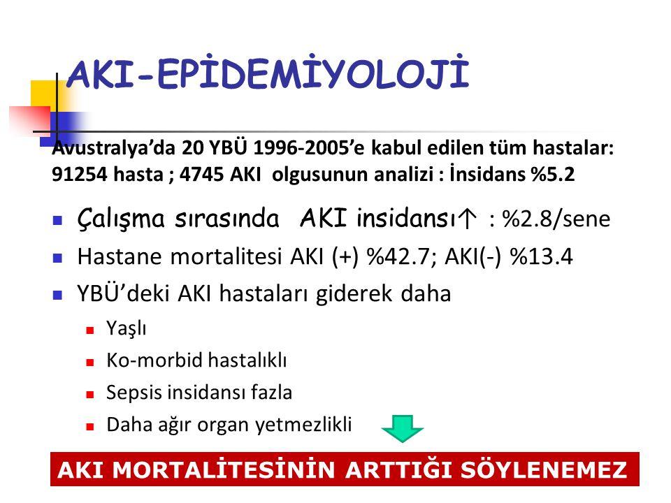 AKI-EPİDEMİYOLOJİ Çalışma sırasında AKI insidansı↑ : %2.8/sene