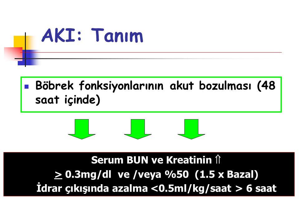 AKI: Tanım Böbrek fonksiyonlarının akut bozulması (48 saat içinde)