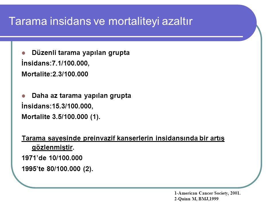 Tarama insidans ve mortaliteyi azaltır