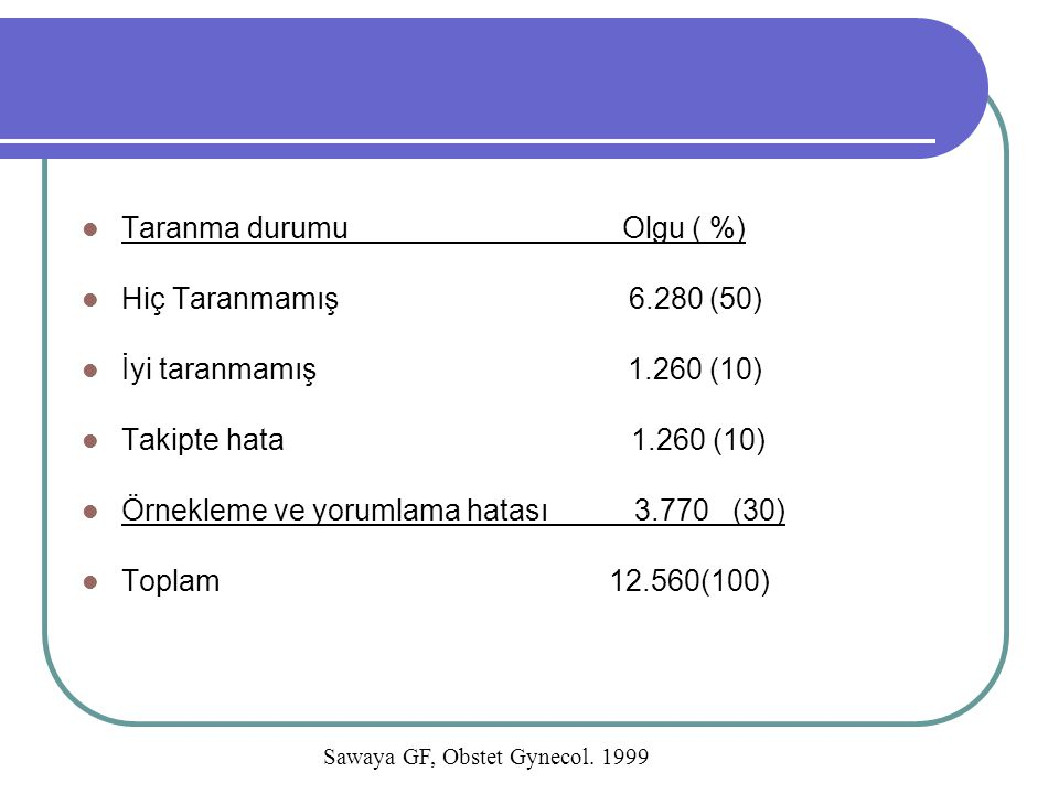 Taranma durumu Olgu ( %) Hiç Taranmamış 6.280 (50)