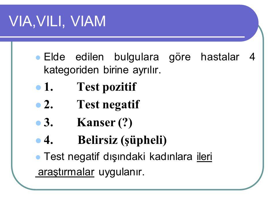 VIA,VILI, VIAM 1. Test pozitif 2. Test negatif 3. Kanser ( )