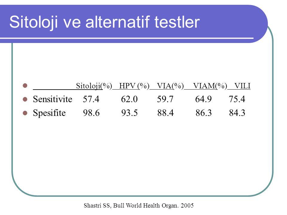 Sitoloji ve alternatif testler