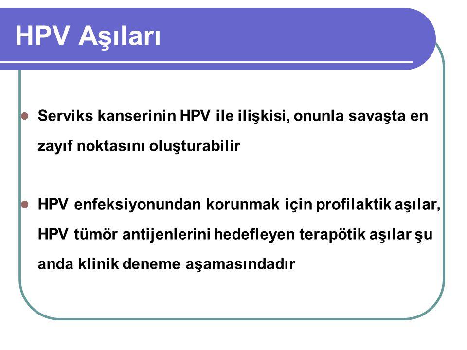 HPV Aşıları Serviks kanserinin HPV ile ilişkisi, onunla savaşta en zayıf noktasını oluşturabilir.
