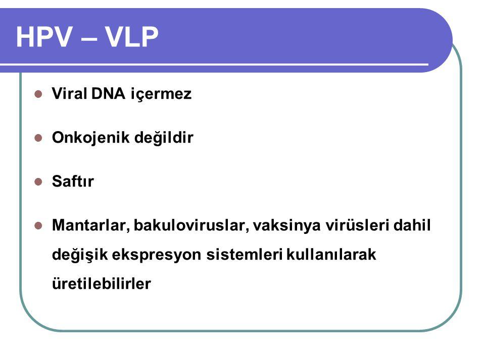 HPV – VLP Viral DNA içermez Onkojenik değildir Saftır