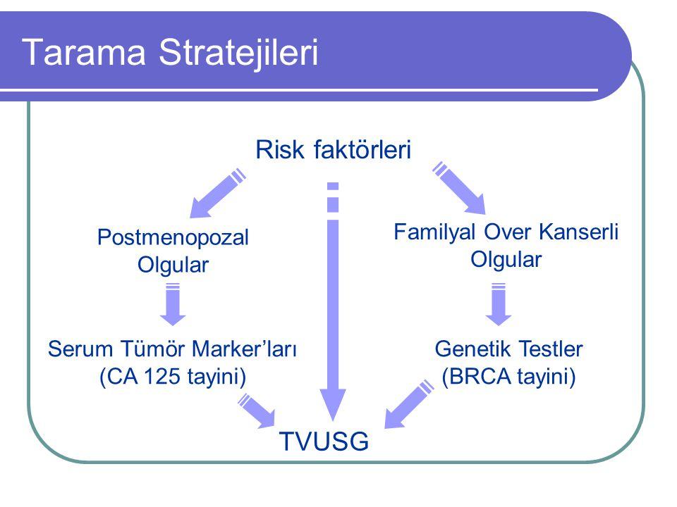 Tarama Stratejileri Risk faktörleri TVUSG
