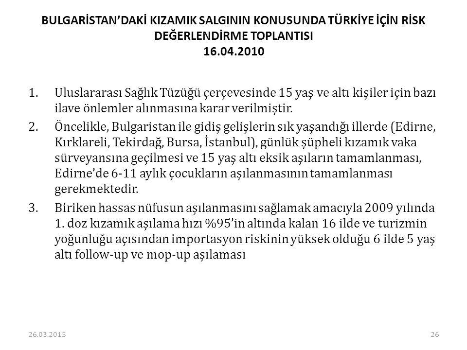 BULGARİSTAN'DAKİ KIZAMIK SALGININ KONUSUNDA TÜRKİYE İÇİN RİSK DEĞERLENDİRME TOPLANTISI 16.04.2010