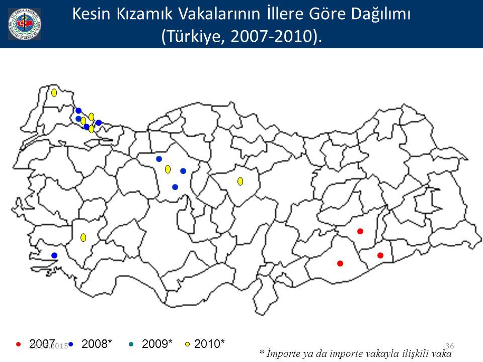 Kesin Kızamık Vakalarının İllere Göre Dağılımı (Türkiye, 2007-2010).