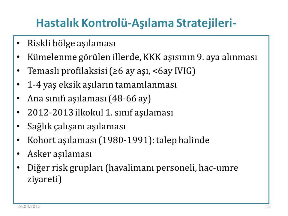 Hastalık Kontrolü-Aşılama Stratejileri-