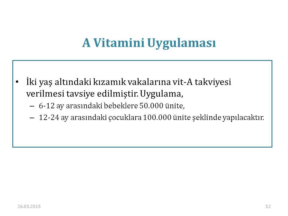 A Vitamini Uygulaması İki yaş altındaki kızamık vakalarına vit-A takviyesi verilmesi tavsiye edilmiştir. Uygulama,