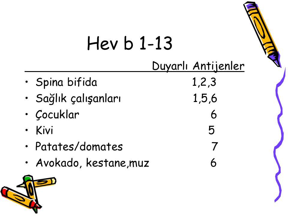 Hev b 1-13 Duyarlı Antijenler Spina bifida 1,2,3