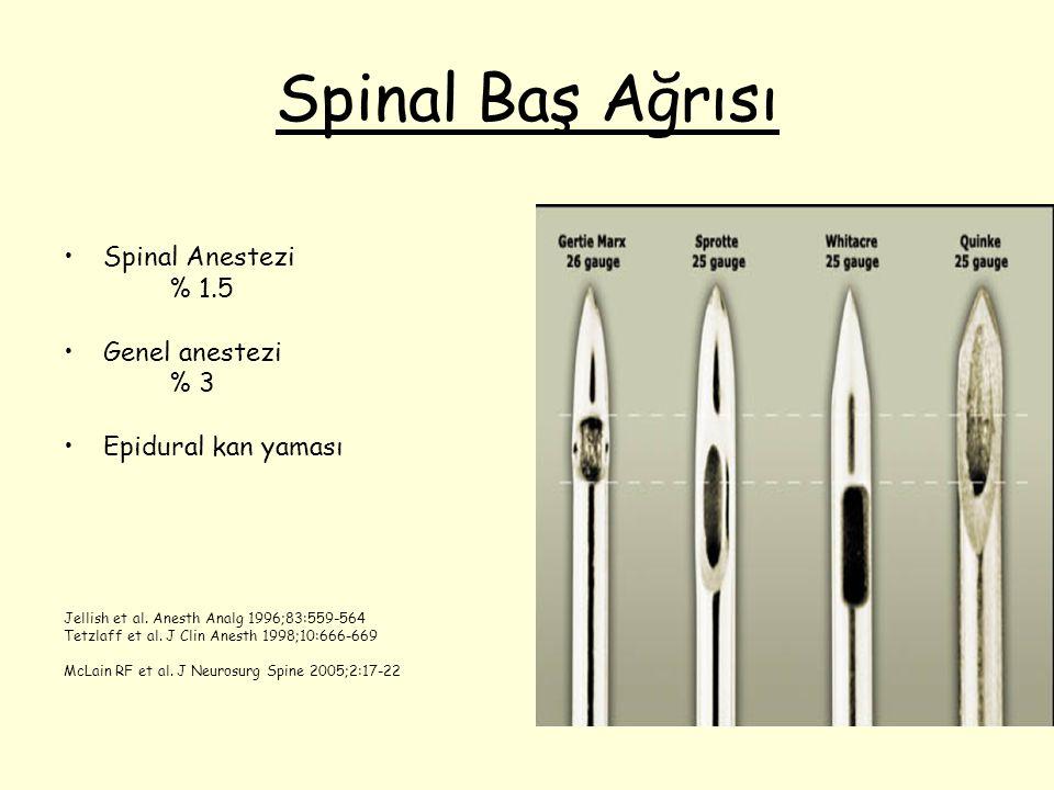 Spinal Baş Ağrısı Spinal Anestezi % 1.5 Genel anestezi % 3