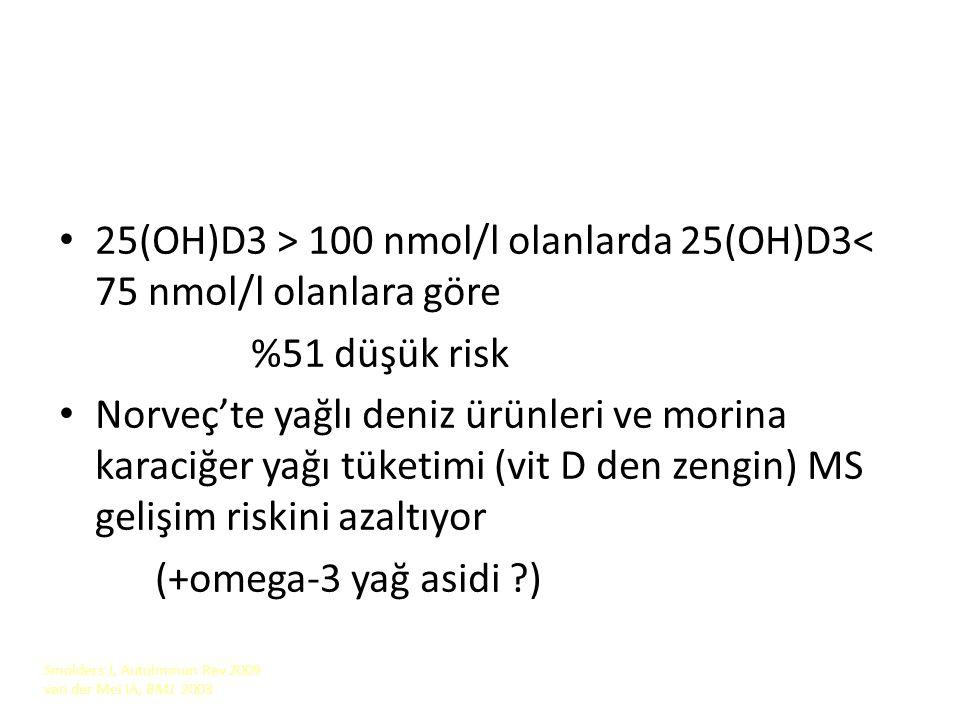 25(OH)D3 > 100 nmol/l olanlarda 25(OH)D3< 75 nmol/l olanlara göre