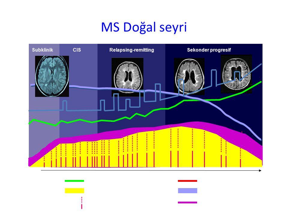MS Doğal seyri Dizabilite Zaman Kognitif disfonksiyon Dizabilite