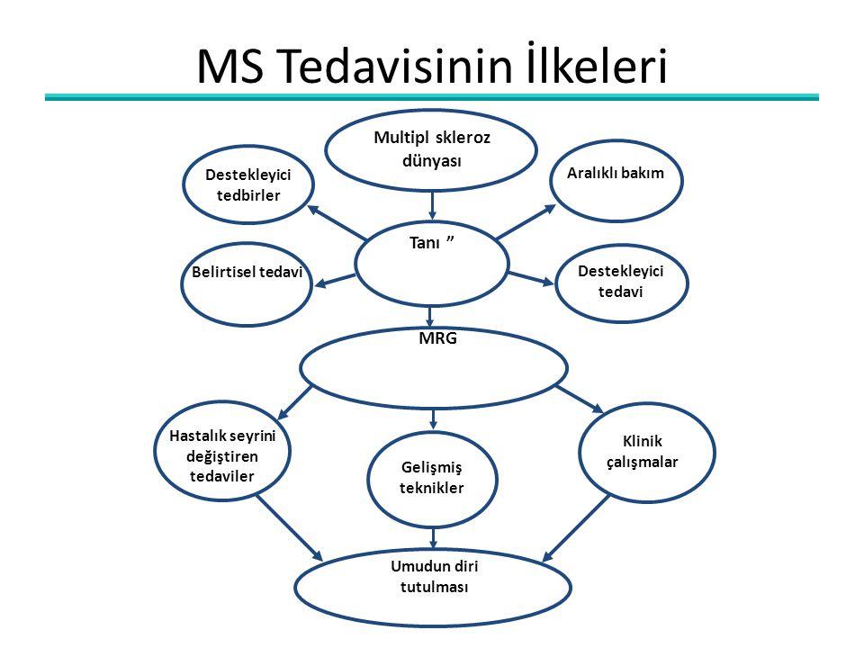 MS Tedavisinin İlkeleri