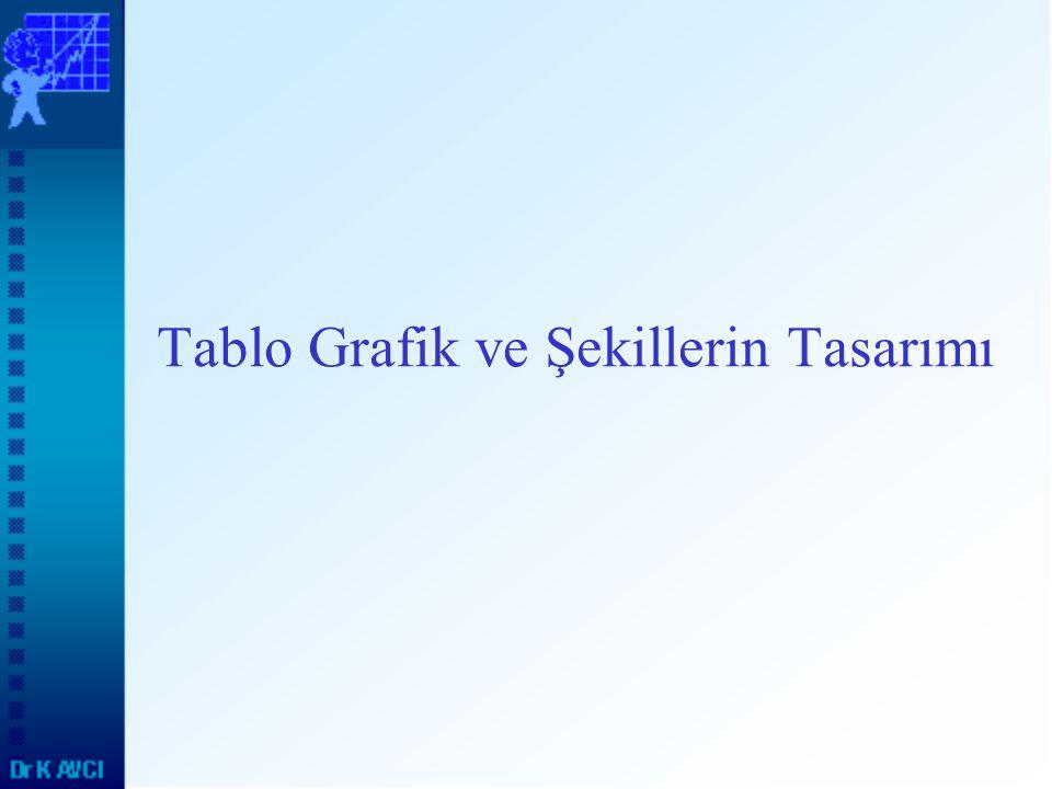 Tablo Grafik ve Şekillerin Tasarımı