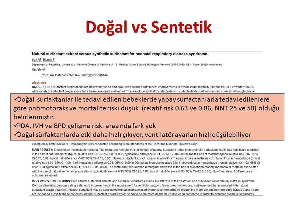 Doğal vs Sentetik