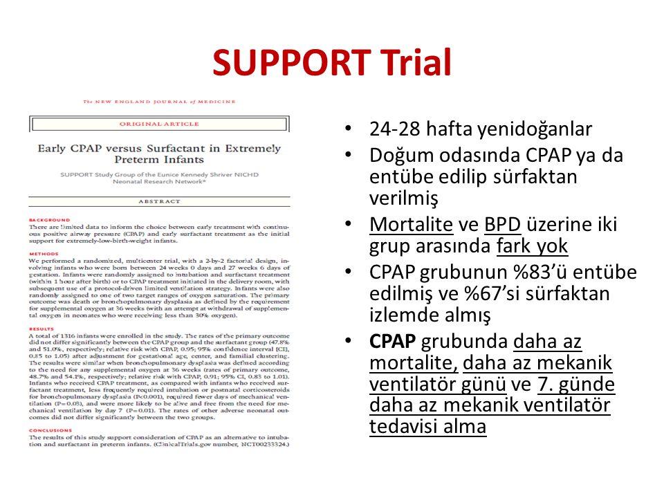 SUPPORT Trial 24-28 hafta yenidoğanlar