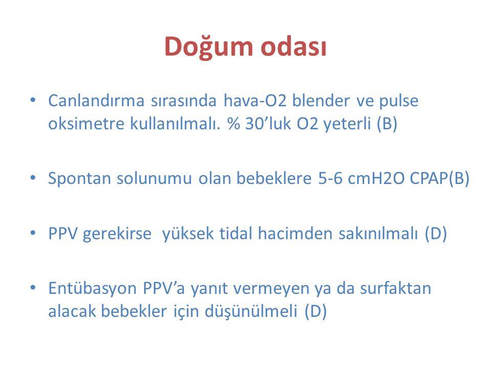 Doğum odası Canlandırma sırasında hava-O2 blender ve pulse oksimetre kullanılmalı. % 30'luk O2 yeterli (B)