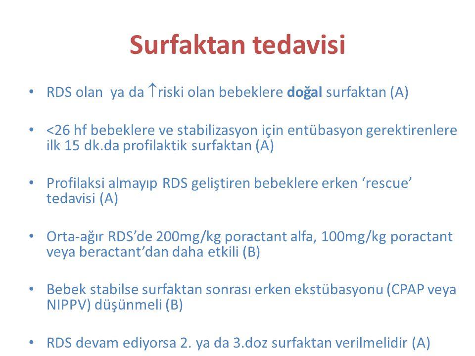 Surfaktan tedavisi RDS olan ya da riski olan bebeklere doğal surfaktan (A)