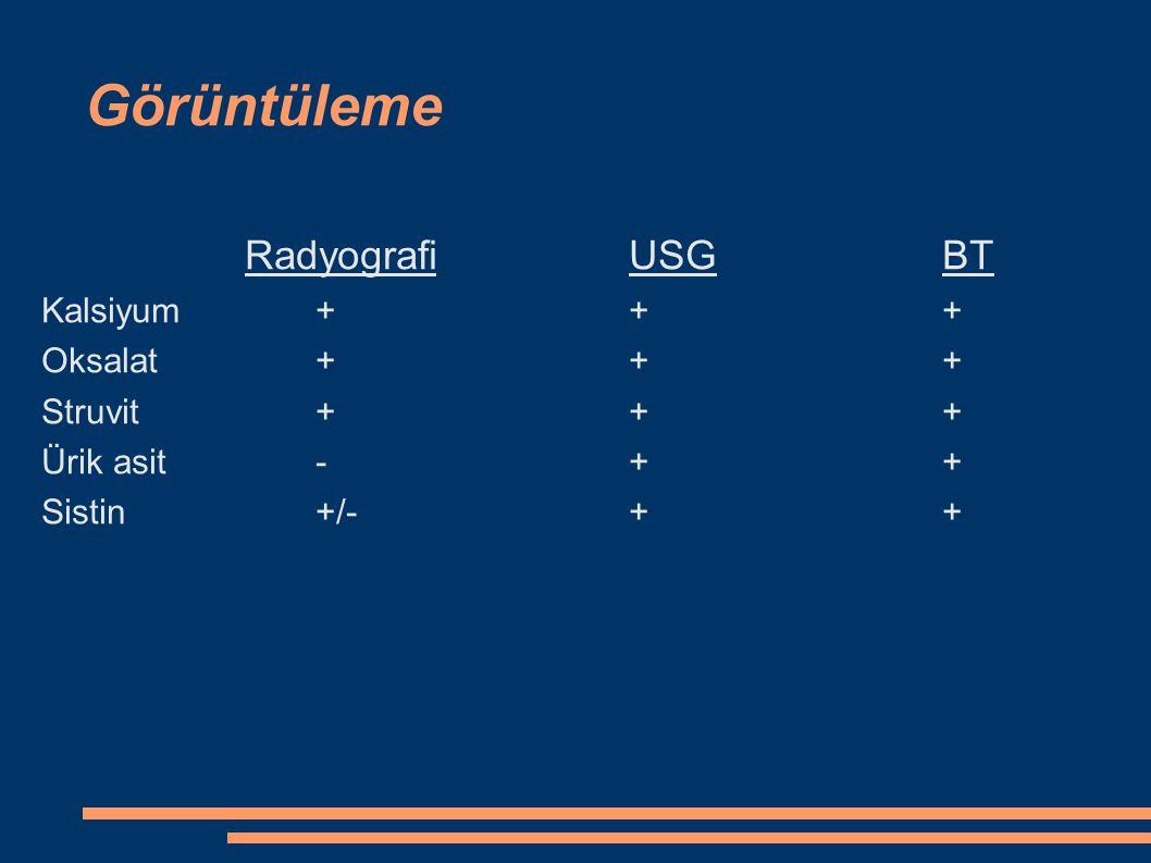 Görüntüleme Radyografi USG BT Kalsiyum + + + Oksalat + + +