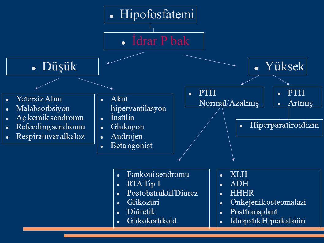 Hipofosfatemi İdrar P bak Düşük Yüksek PTH Normal/Azalmış PTH Artmış
